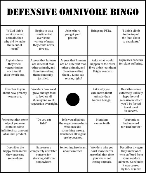 Defensive Malzoan Bingo